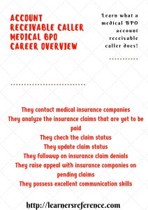 learnersreference_account_receivable_medical_bpo
